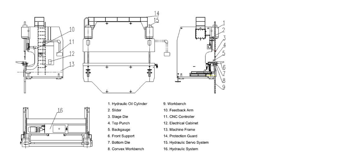The Ultimate guide to press brake - HARSLE MACHINE